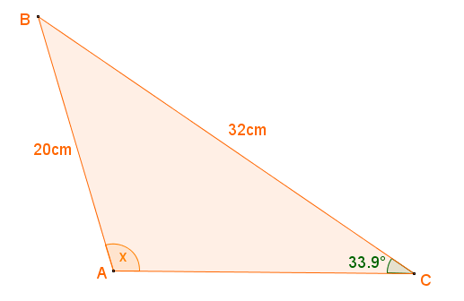 Trigonometry Diagram